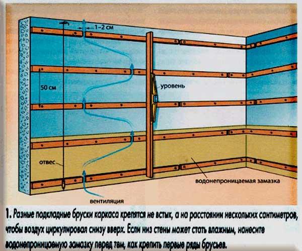 Обшивка деревянной вагонкой своими руками снаружи Обшивка вагонкой снаружи дома: видео-инструкция