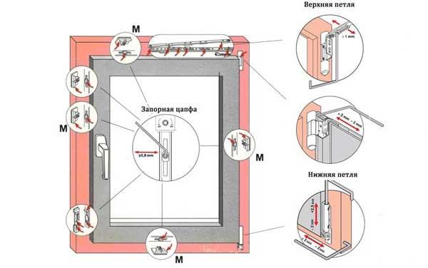 Регулировка пластиковой двери своими руками фото