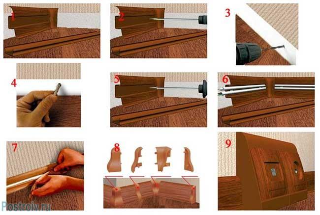 Пошаговая инструкция укладки напольного пластикового плинтуса. Фото