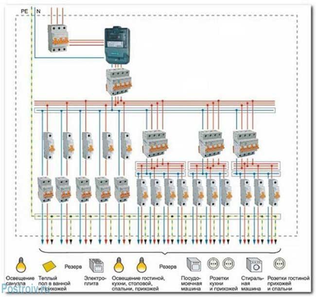 Схема подключения трехфазного УЗО. Фото