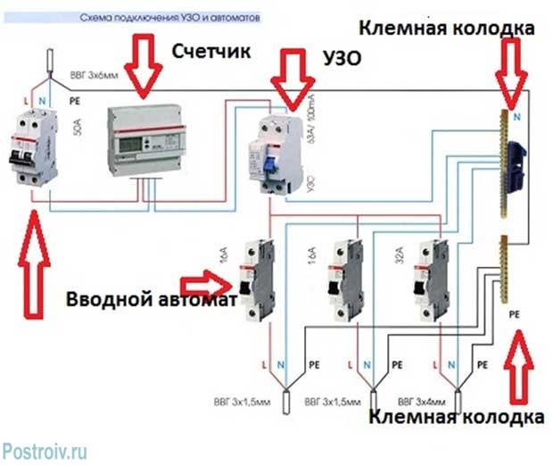 Схема подключения УЗО и автоматов. Фото