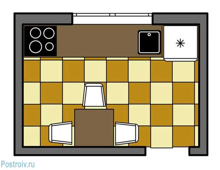 Кухня от 6 кв. м. виды планировок. Рабочая зона на маленькой кухне - Фото