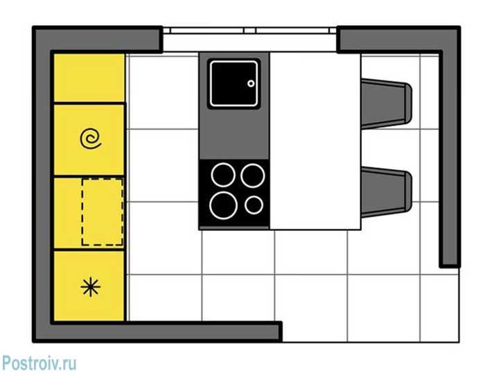 Как расставить мебель на кухне с островом и барной стойкой, примеры планировок - Фото