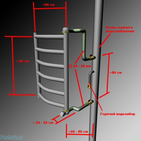 Схема подключения полотенцесушителя к системе горячего водоснабжения - Фото 08