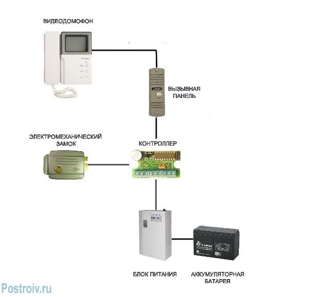 Схема подключения видеодомофона с электромеханическим замком - фото 06