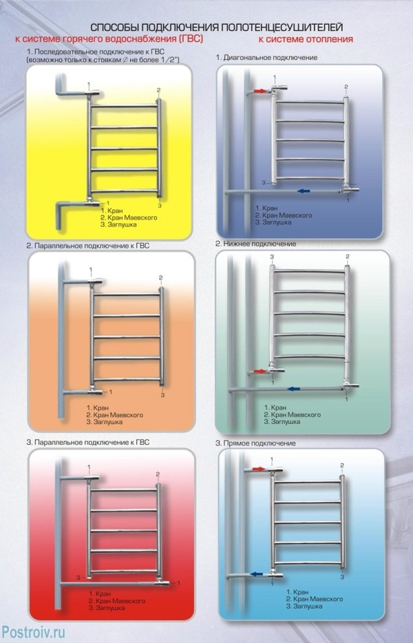 Варианты установки полотенцесушителей - Фото 05