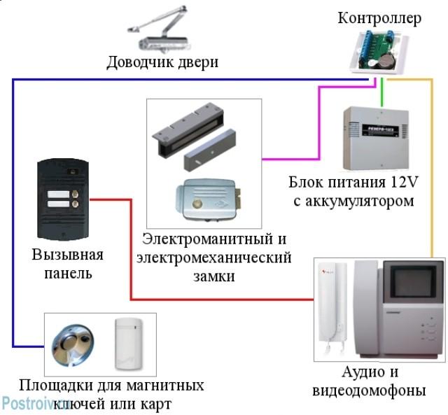 Схема установки домофона - Фото 03