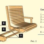 Схема конструкции сиденья
