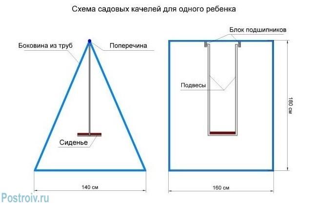 Схема садовых качелей для