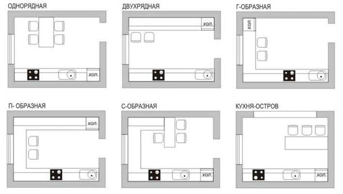 Планировка кухни 12 метров