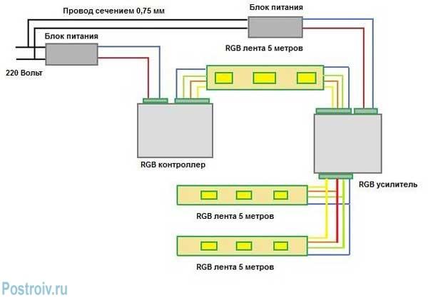 Схема бп 12в для светодиодных лент