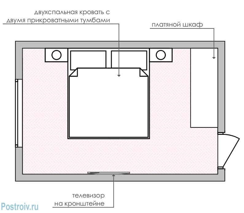 spalnia_12_kv_metrov_postroiv