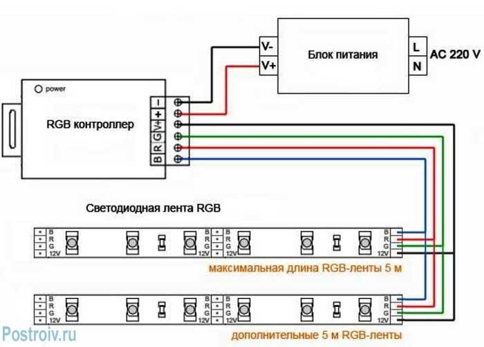 светодиодная лента схема подключения к аккумулятору 60 ампер