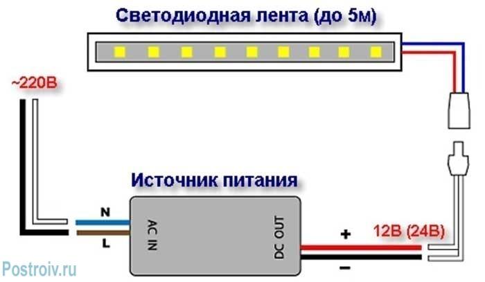 подключение светодиодной ленты своими руками