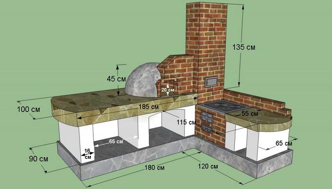 Летняя кухня своими руками очень простая конструкция 18