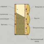 Naruzhnaya-otdelka-karkasnogo-doma-1