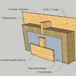 Naruzhnaya-otdelka-karkasnogo-doma-2