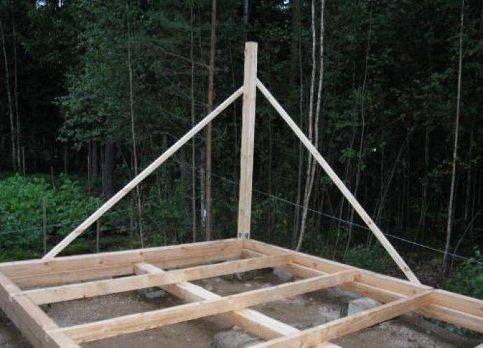 Строительство каркасной бани поэтапно своими руками