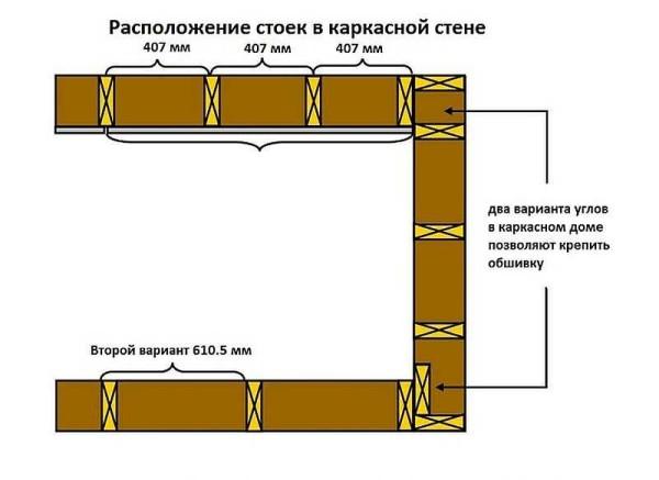karkasnij-dom-svkimirukami-24-600x437