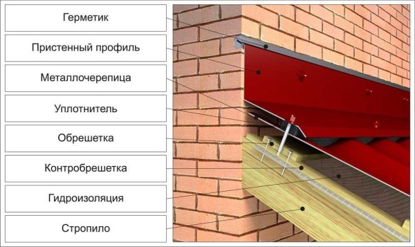 veranda-svoimi-rukami-13-600x357