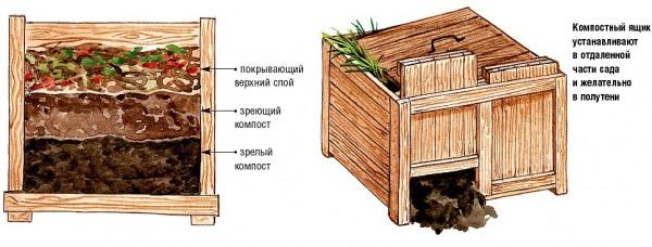 kompost-2-e1422606408161-600x228