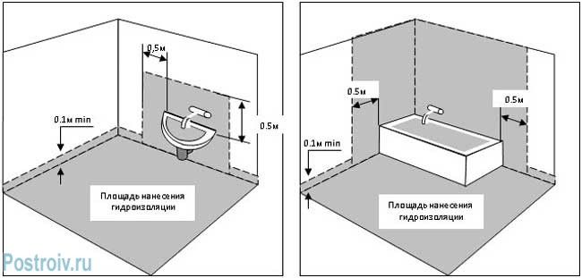 Высота и ширина гидроизолирующего слоя в ванной. Фото