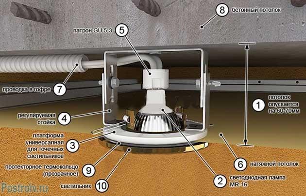 Схема расположения точечного светильника на потолке - Фото