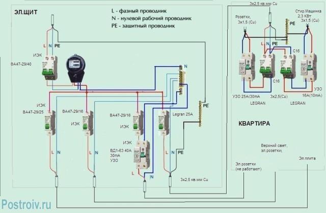 Структурная схема электрической проводки в помещении