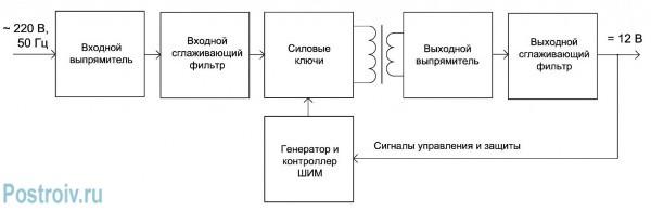 Схема стабилизированного блока питания, используемого совместно со светодиодным оборудованием - Фото 13