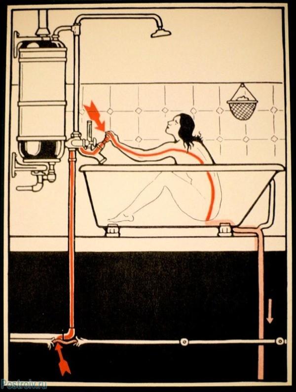 Необходимость заземления ванной - Фото 02