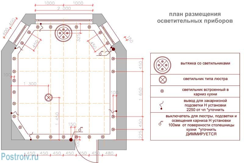 dizajn-kukhni-v-stile-provans16