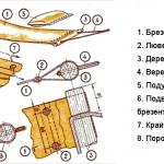 Мастерим гамак своими руками: фото-инструкция (пошаговая)