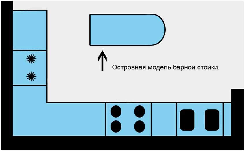 design_kuhni_12_metrov29