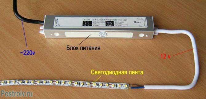 блоки питания для светодиодных лент 12 вольт