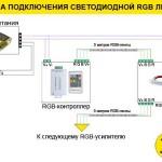 Выбор и подключение блока питания для светодиодной ленты 12 В