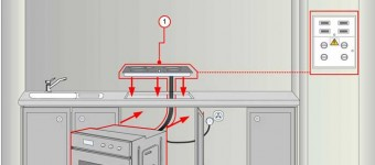 Подключение варочной панели и духовки. Схема подключения, розетки