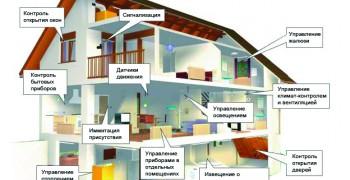 Система умный дом. Кому нужна такая система и какие имеет преимущества?
