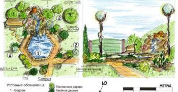 Ландшафтный дизайн дачного участка своими руками. Фото идей