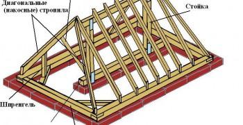 Четырехскатная крыша своими руками. Как рассчитать и построить