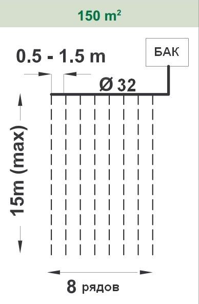 150mkv