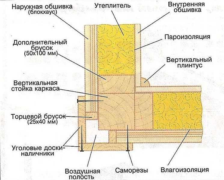 karkasnij-dom-svkimirukami-23