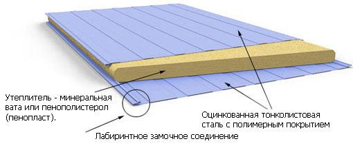 wall-scheme_fp_ru