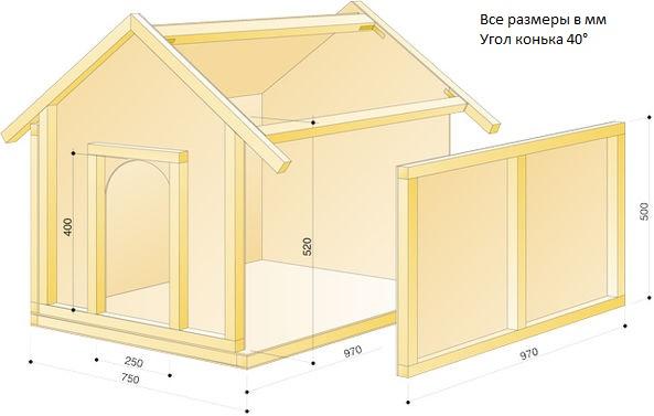 Как-построить-будку-для-собаки
