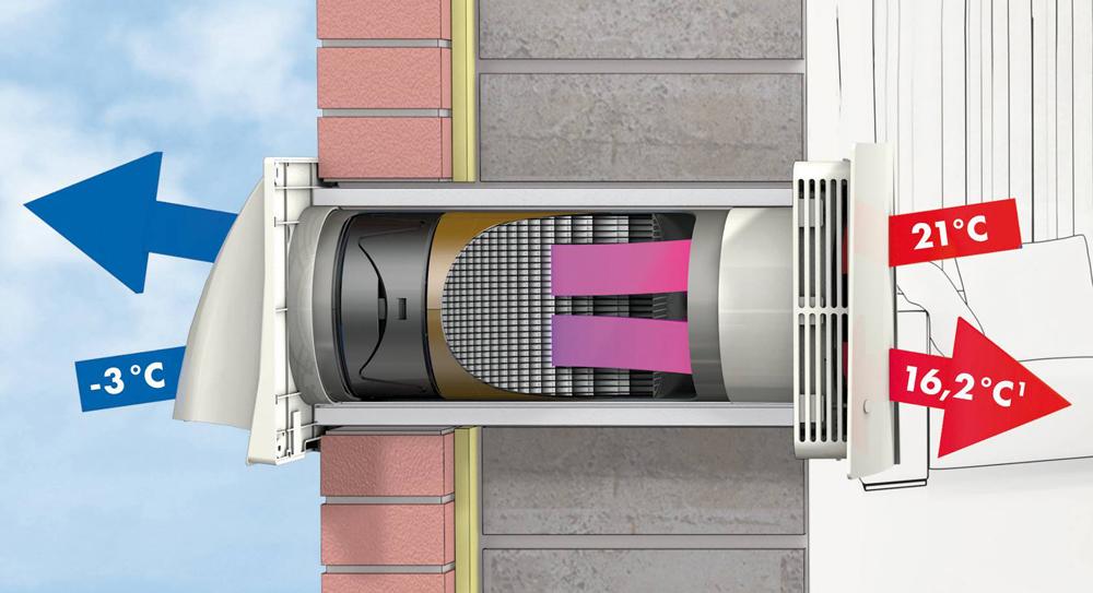 Рекуператоры воздуха для дома