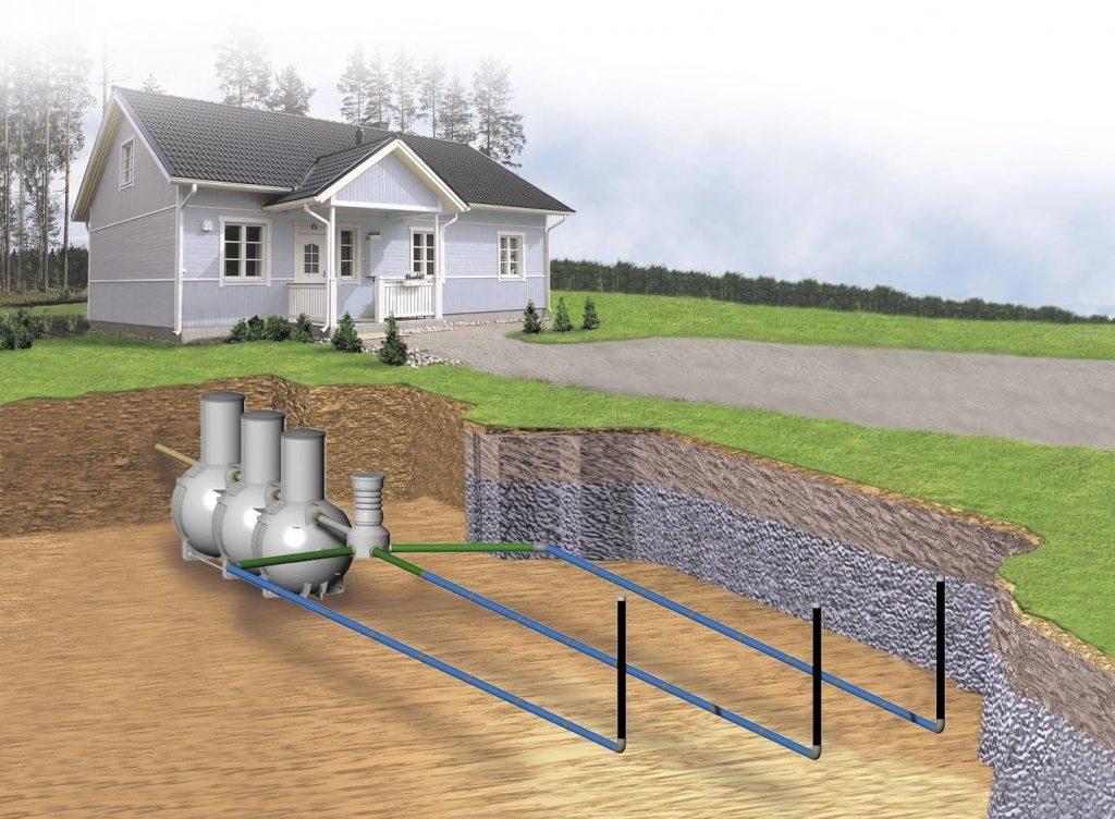 Что же лучше выбрать для частного дома — энергонезависимый септик или биостанцию